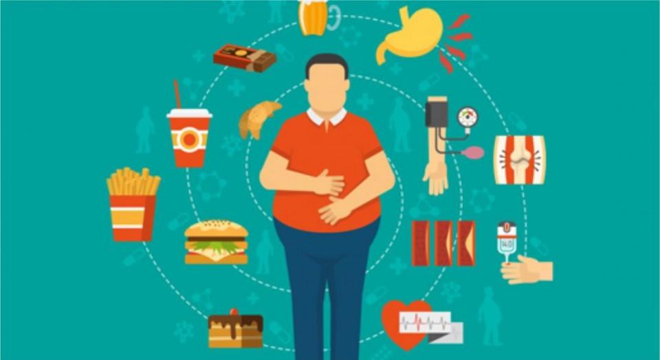 Síndrome metabólica: tudo que você precisa saber!